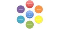 Logo van Succes in Balans