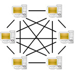 Square packet switching
